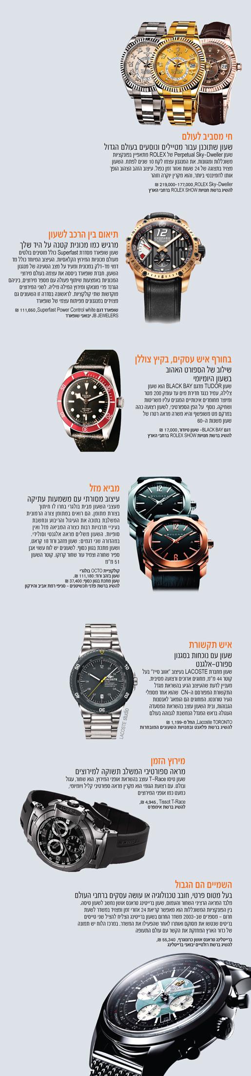 טרנדים חדשים בשעוני 2013 - גברים